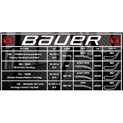Blade Chart (Bauer Nexus N8000 Composite Hockey Stick - 2016 - Junior)