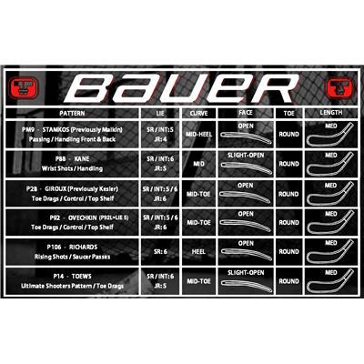 Blade Chart (Bauer Nexus N9000 Composite Stick - 2016)