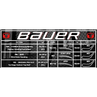 Blade Chart (Bauer Nexus 1N GripTac Composite Hockey Stick - Junior)