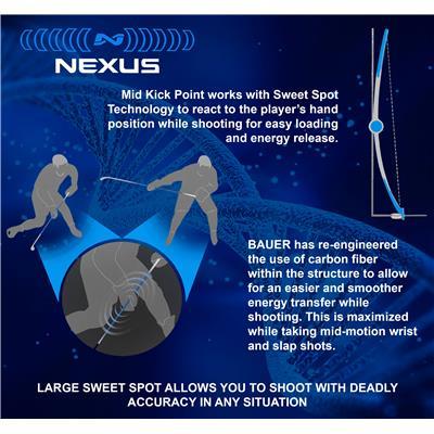 Sweet Spot & Mid-Kick Technologies (Bauer Nexus N8000 GripTac Composite Hockey Stick - 2016)