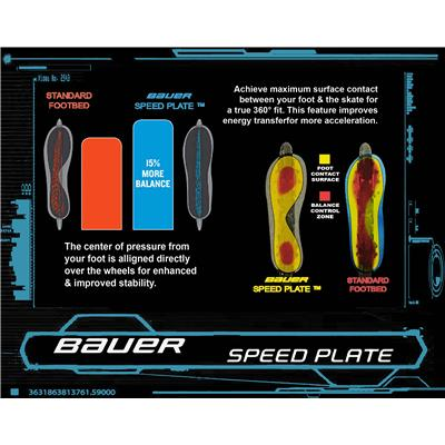 (Bauer Speed Plate)