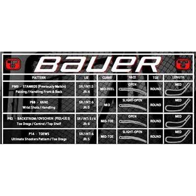 Blade Chart (Bauer Vapor 1X LE Grip Composite Stick - 2015)