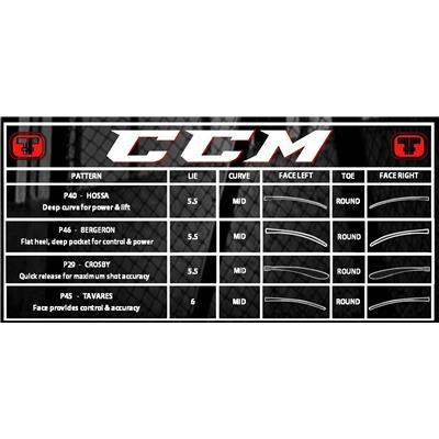Blade Chart (CCM RBZ 280 Grip Composite Hockey Stick)