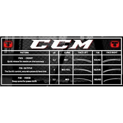Blade Chart (CCM RIBCOR 48K Grip Composite Stick)