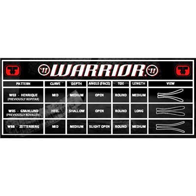 (Warrior Covert QR4 SE Grip Composite Stick)