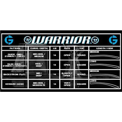 (Warrior Swagger Pro Foam Core Goal Stick Custom 6 Pack)
